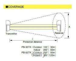 Takex PB-30TK(K)Twin PE Beam Sensor Transmitter/Receiver 30m outdoor/60m indoor